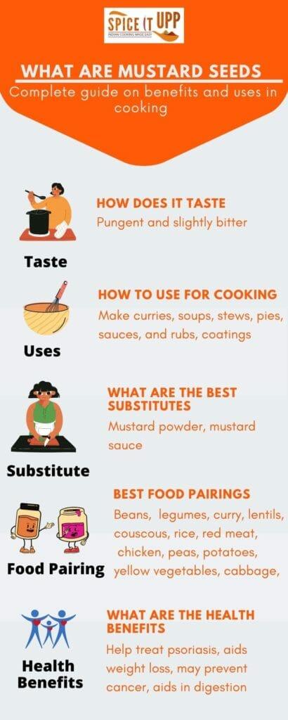 what is mustard seeds pinterest infograph