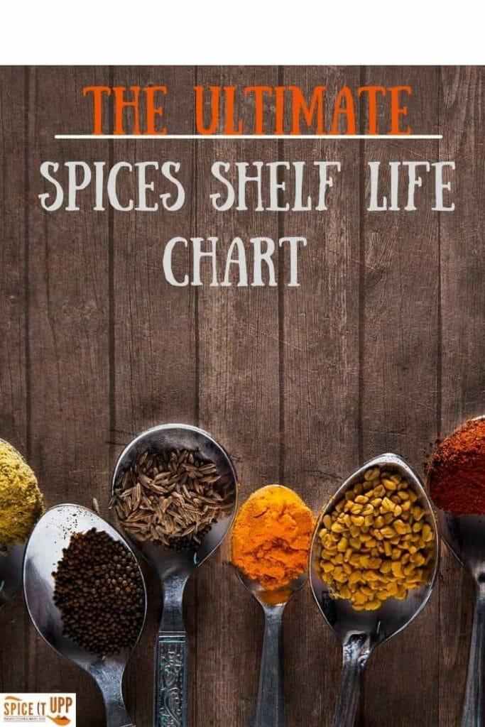 shelf life of  spices chart pinterest image